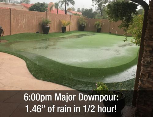 Celebrity Greens Artificial Grass Drainage System vs. Severe Phoenix Monsoon!